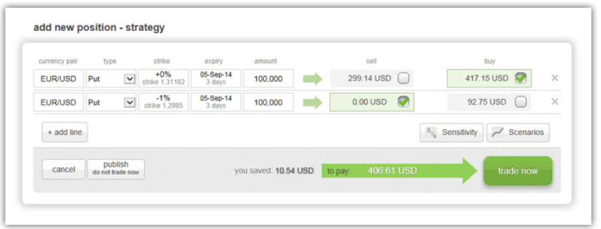 binary options demo no deposit